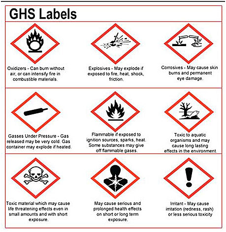 cee9bac043bc Pesticide Hazards & First Aid -- Kentucky Pesticide Safety Education