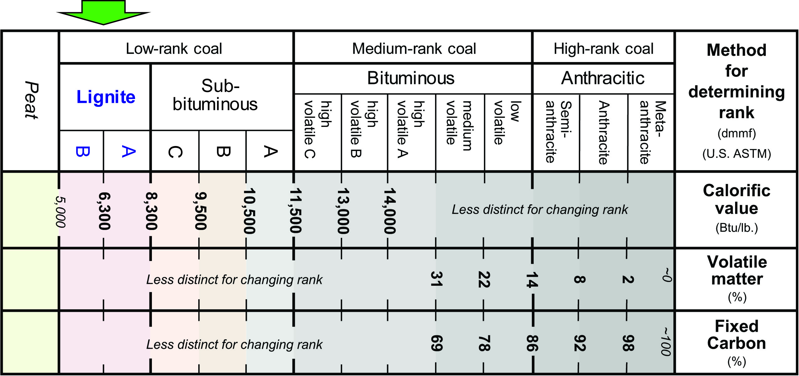 Coal Kentucky Geological Survey University Of Kentucky