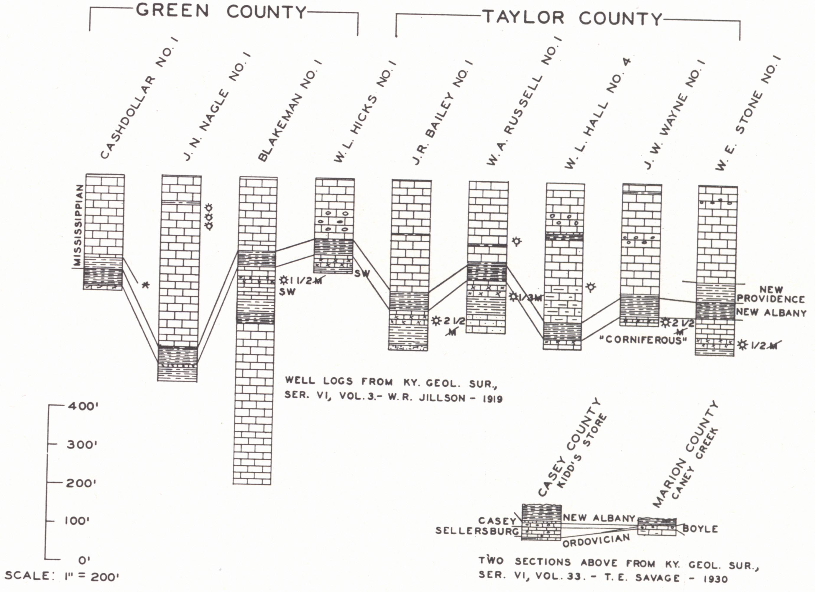 Geology Of Kentucky Chapter 23 Petroleum And Natural Gas Well Submersible Pump Moreover Wiring Diagram Sections In Green Taylor Counties
