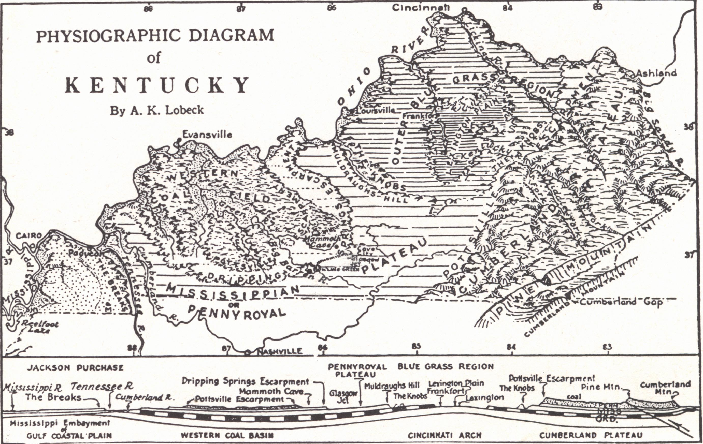 Geology of Kentucky: Introduction