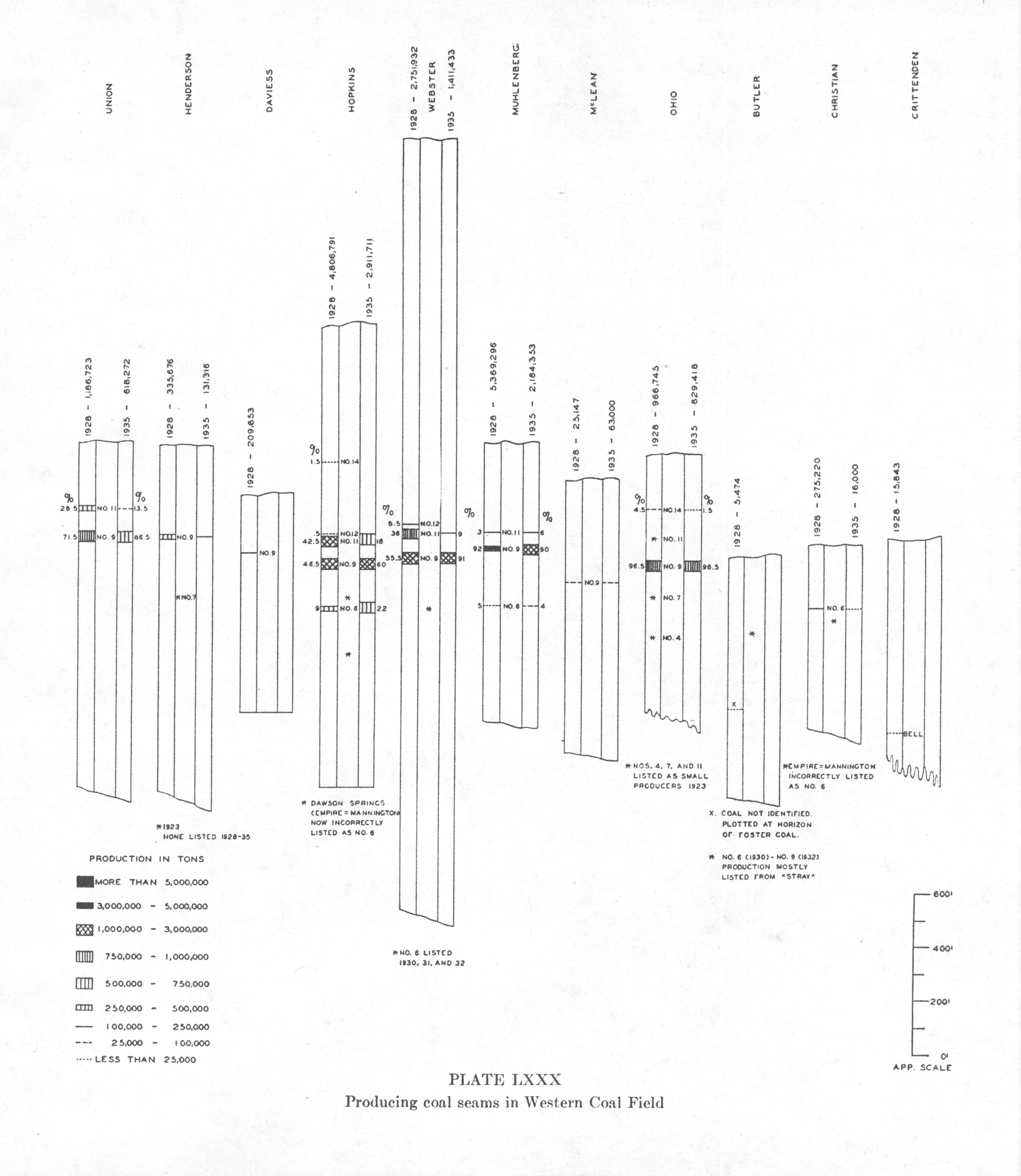 Geology Of Kentucky Chapter 22 Coal Wiring Diagram 1925 1928 Diana Lxxx