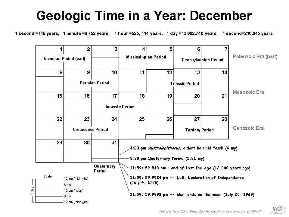 Calendar Events Events · December Calendar