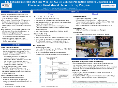 The Behavioral Health Quit and Win (BH Q&W) Contest: Promoting Tobacco Cessation in a Community-Based Mental Illness Recovery Program