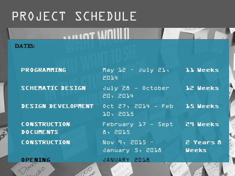 Project Schedule Graphic