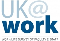 UK at Work survey