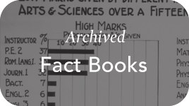 University of Kentucky Archived Fact Books