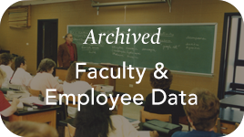 University of Kentucky Archived Faculty & Employee Data
