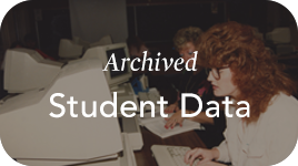 University of Kentucky Archived Student Data