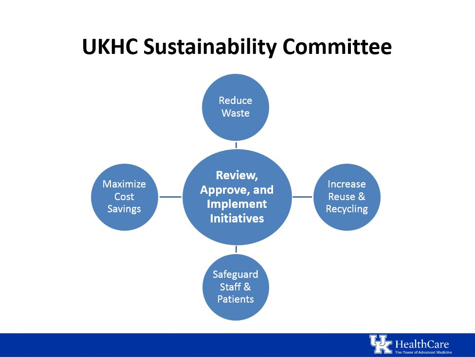 Presentation to UKHC Leadership Group 4.26.2016