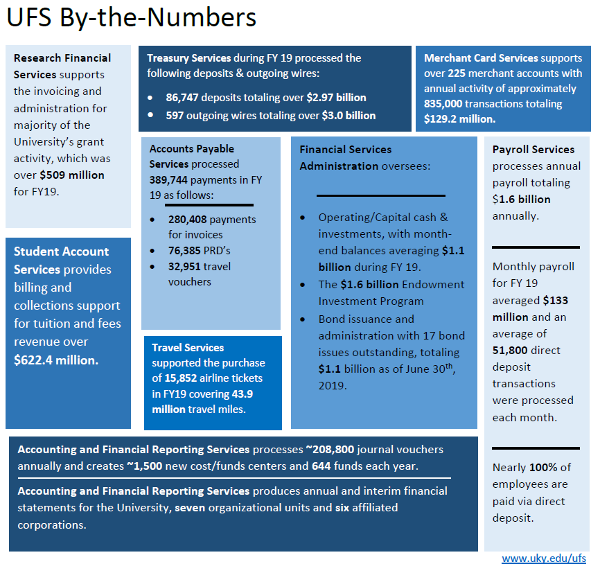 Final UFS by the numbers.png